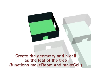 Make geometry