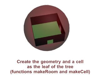 Make cell